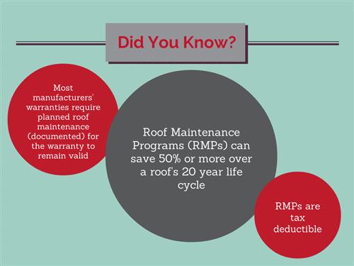 residential-roof-maintenance-program-1
